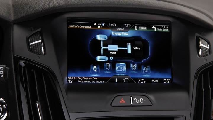 Ford Focus EV Dashboard